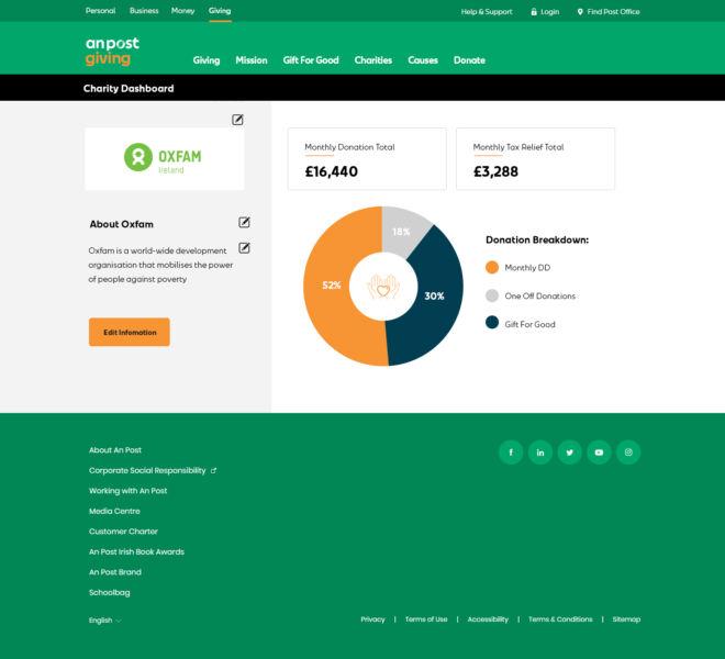 APostGiving-dashboard-alternative