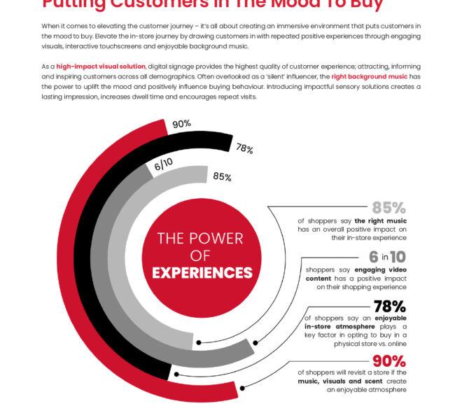 Positive-Experiences-InfoGraphic